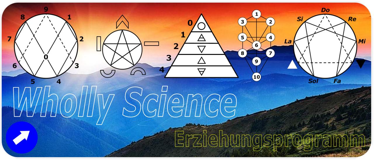 Willkommen zum Wholly Science-Erziehungsprogramm