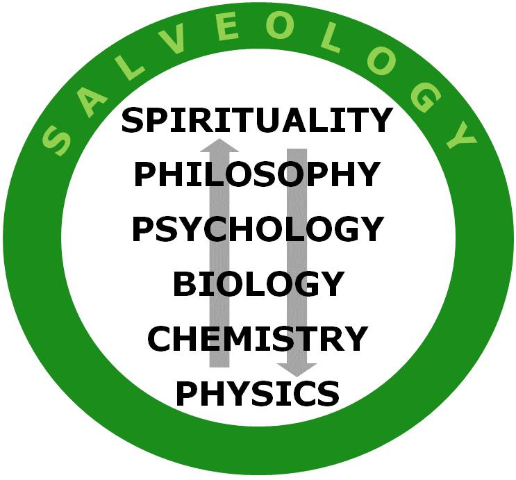Salveology