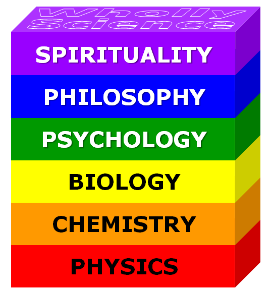 The Scientific Hierarchy at the core of Wholly Science