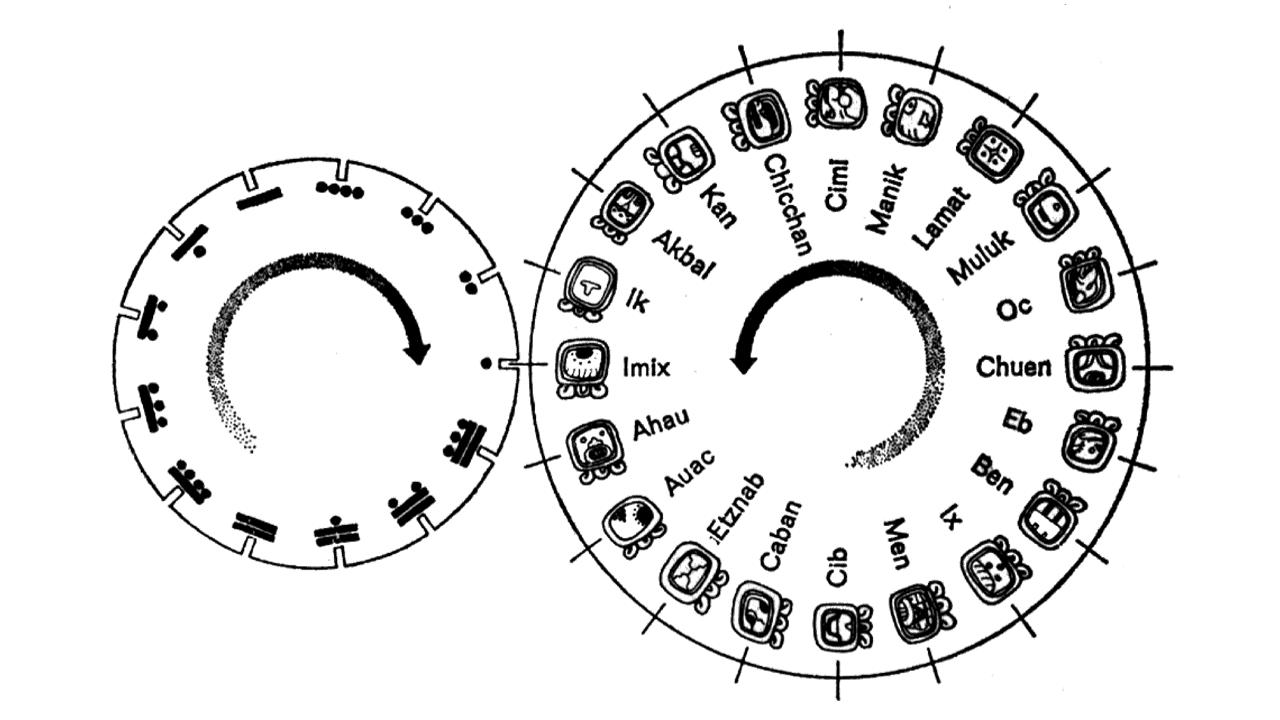 online workshop Galactische-Dag-Astrologie