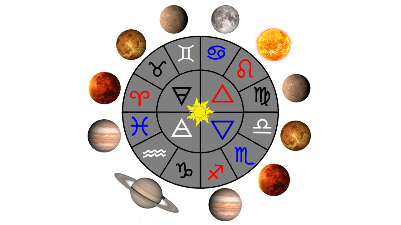 online workshop Solaire-Jaar-Astrologie