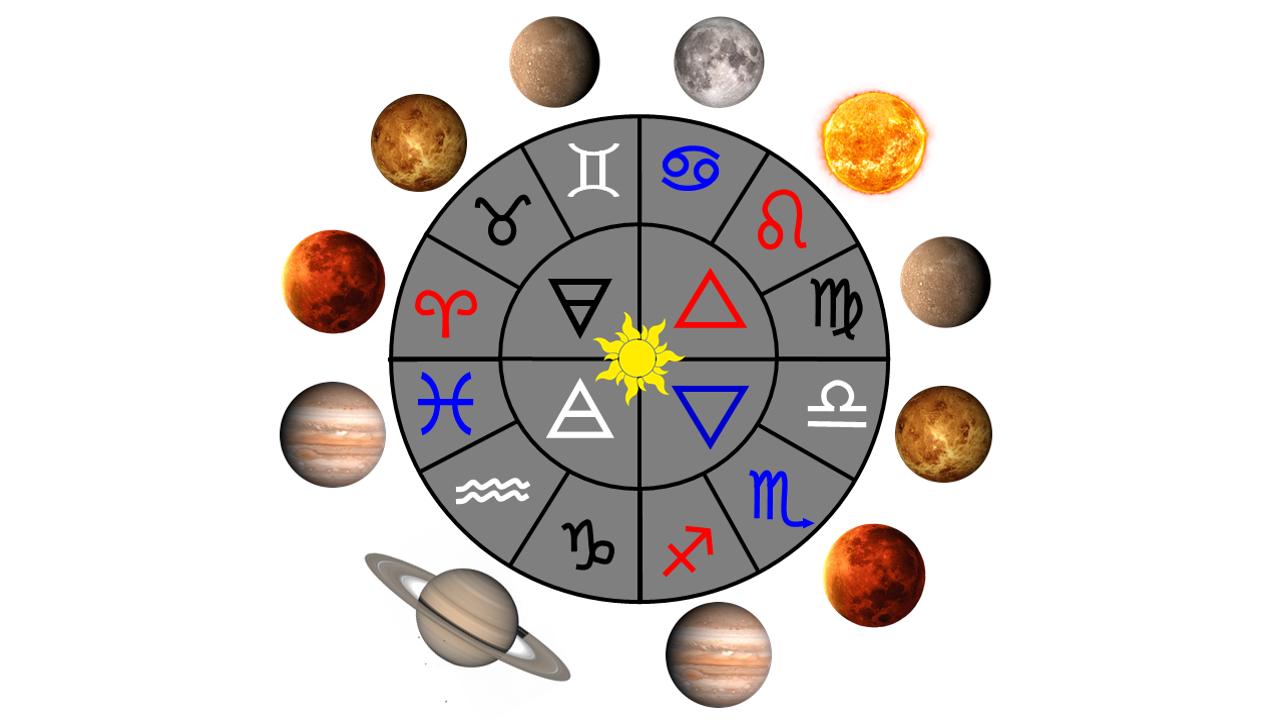 online workshop Solar Year Astrology